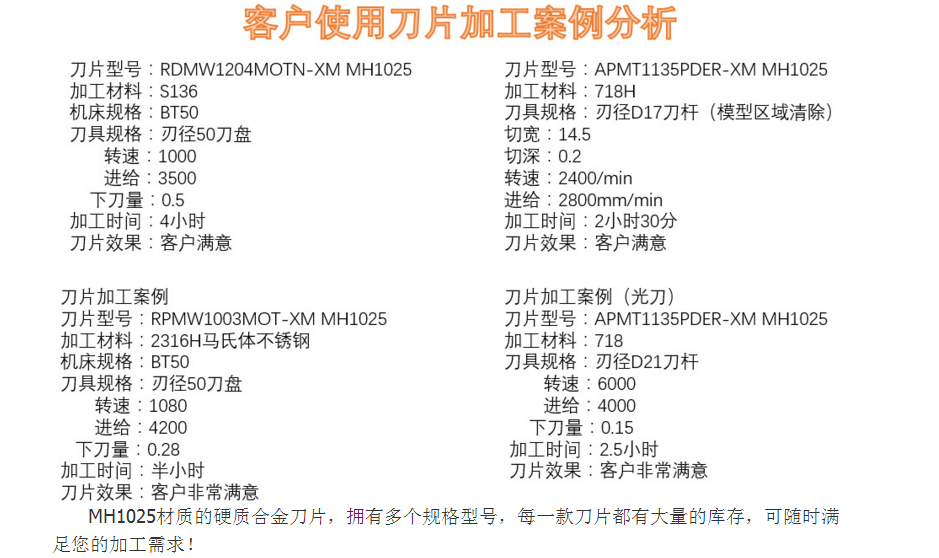 铣削刀片MH1025